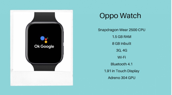 Oppo Smartwatch - Exhibit Magazine