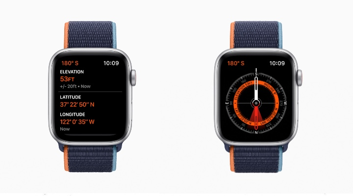 Features Apple Watch SE - Exhibit Magazine Online