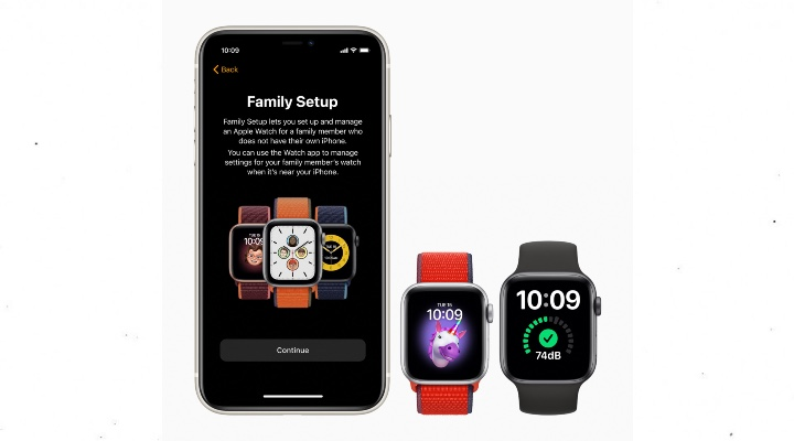 About Apple Watch SE - Exhibit Magazine