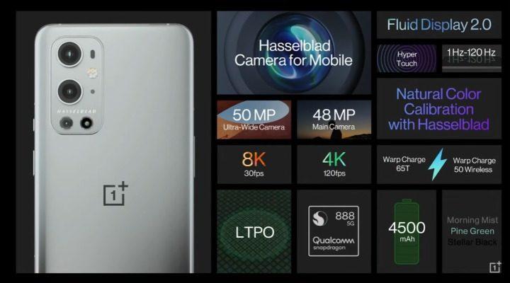 OnePlus 9 Pro Price Camera